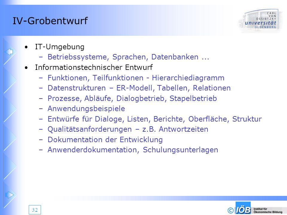 © 32 IV-Grobentwurf IT-Umgebung –Betriebssysteme, Sprachen, Datenbanken... Informationstechnischer Entwurf –Funktionen, Teilfunktionen - Hierarchiedia