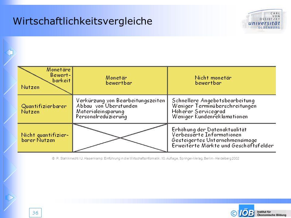 © 36 Wirtschaftlichkeitsvergleiche © P. Stahlknecht / U. Hasenkamp: Einführung in die Wirtschaftsinformatik. 10. Auflage, Springer-Verlag, Berlin - He