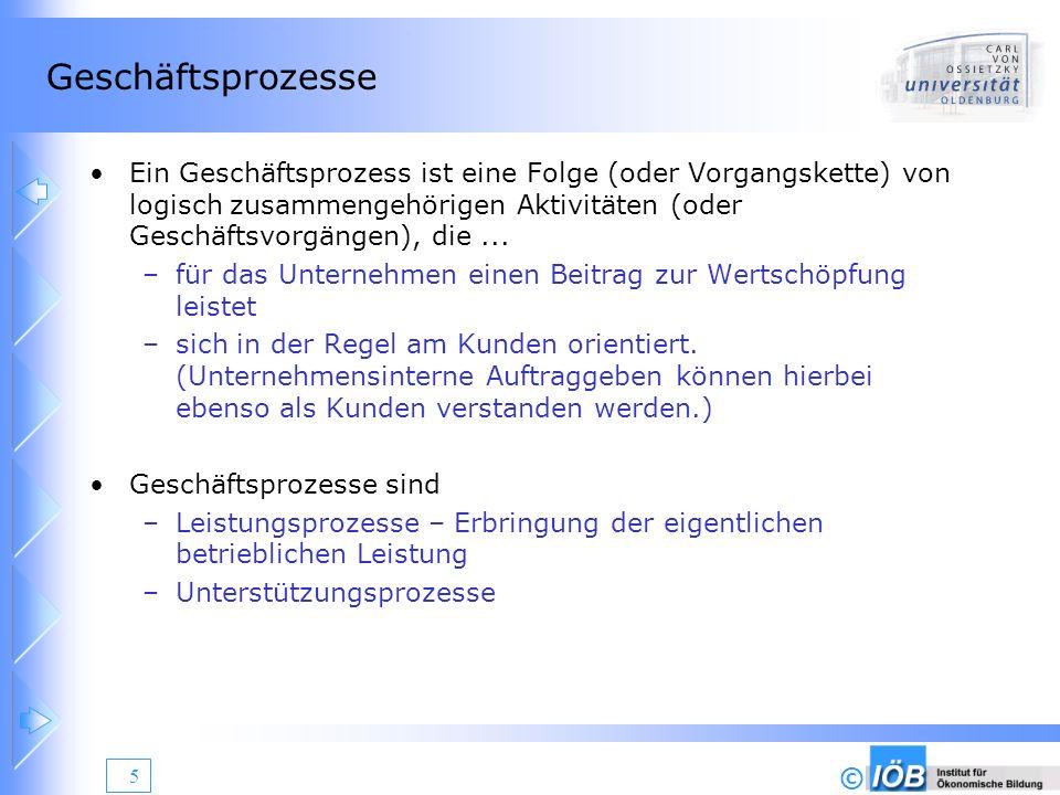 © 46 Pseudocode © P.Stahlknecht / U. Hasenkamp: Einführung in die Wirtschaftsinformatik.