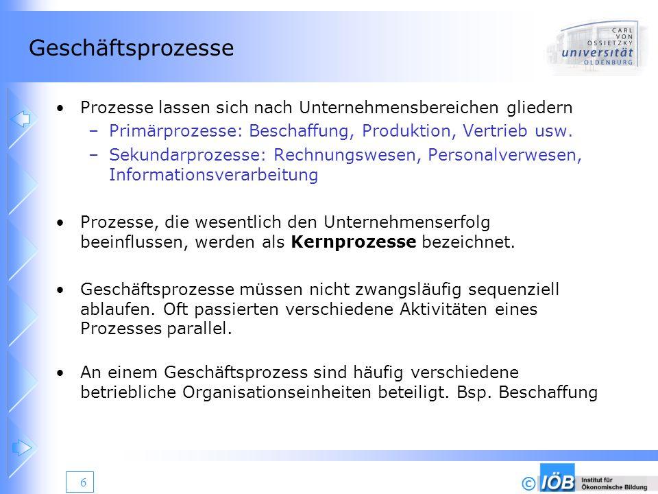© 6 Geschäftsprozesse Prozesse lassen sich nach Unternehmensbereichen gliedern –Primärprozesse: Beschaffung, Produktion, Vertrieb usw. –Sekundarprozes