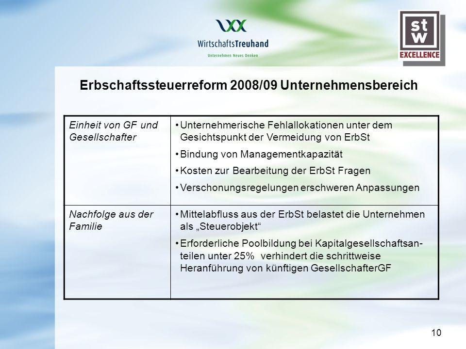 10 Erbschaftssteuerreform 2008/09 Unternehmensbereich Einheit von GF und Gesellschafter Unternehmerische Fehlallokationen unter dem Gesichtspunkt der