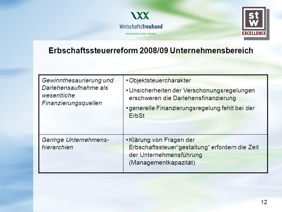12 Erbschaftssteuerreform 2008/09 Unternehmensbereich Gewinnthesaurierung und Darlehensaufnahme als wesentliche Finanzierungsquellen Objektsteuerchara