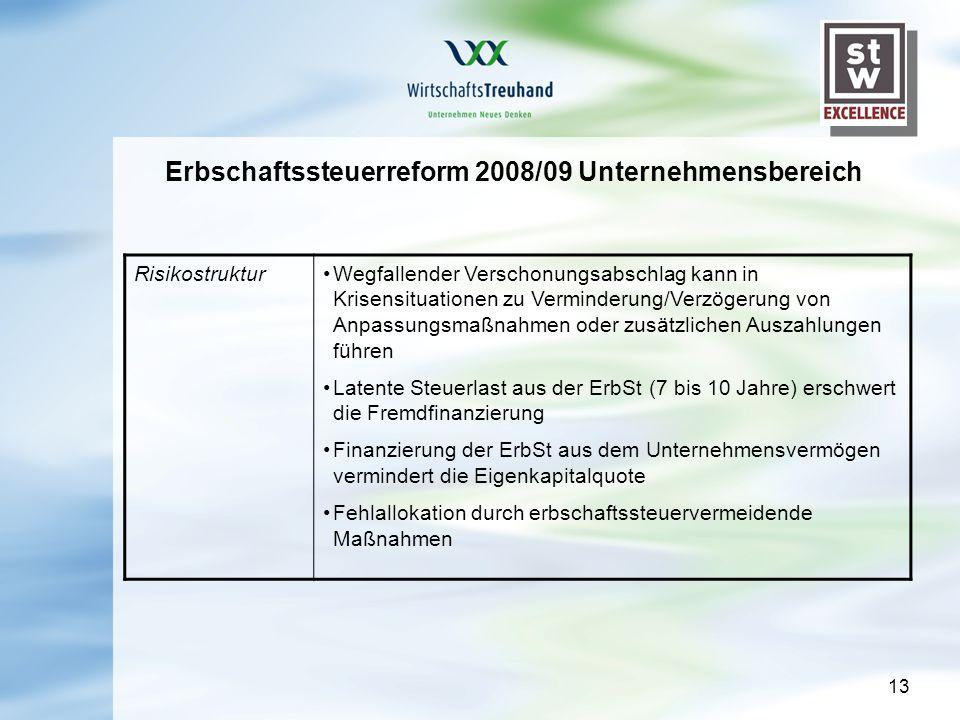 13 Erbschaftssteuerreform 2008/09 Unternehmensbereich RisikostrukturWegfallender Verschonungsabschlag kann in Krisensituationen zu Verminderung/Verzög