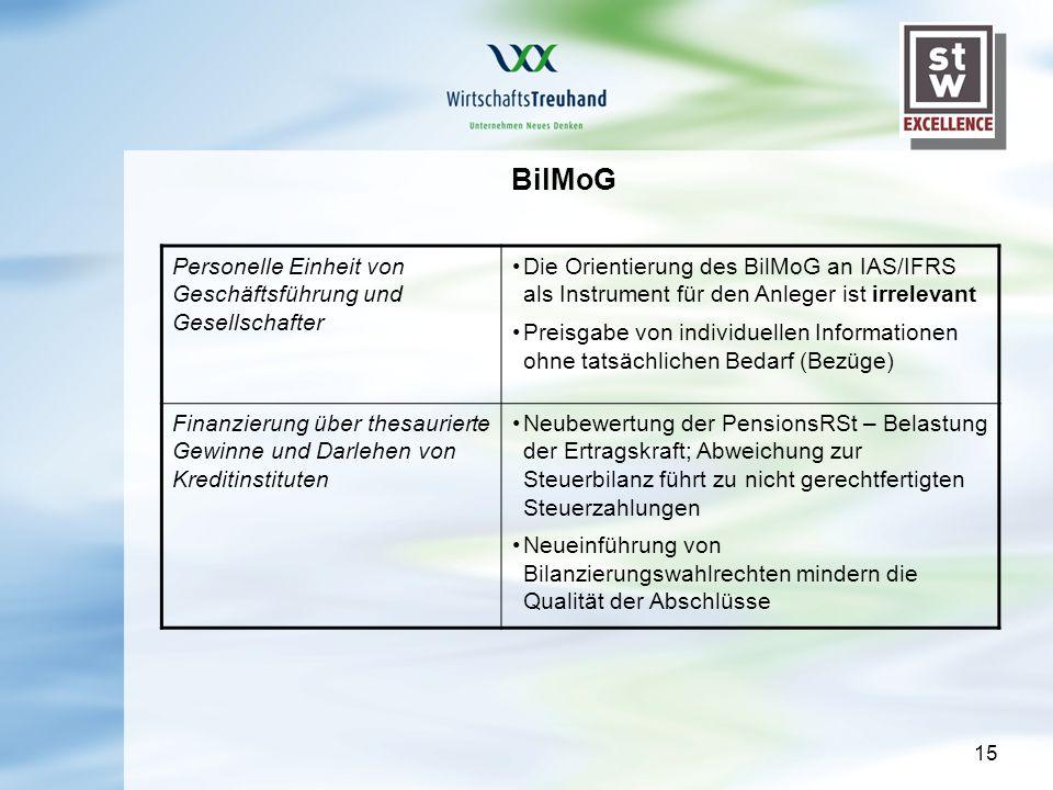 15 BilMoG Personelle Einheit von Geschäftsführung und Gesellschafter Die Orientierung des BilMoG an IAS/IFRS als Instrument für den Anleger ist irrele