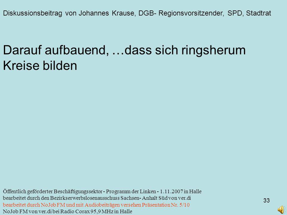 Diskussionsbeitrag von Johannes Krause, DGB- Regionsvorsitzender, SPD, Stadtrat 33 Öffentlich geförderter Beschäftigungssektor - Programm der Linken -