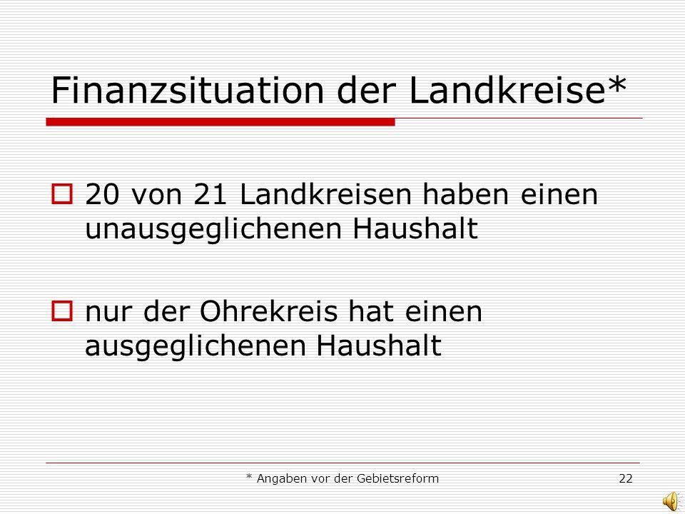 * Angaben vor der Gebietsreform22 Finanzsituation der Landkreise* 20 von 21 Landkreisen haben einen unausgeglichenen Haushalt nur der Ohrekreis hat ei