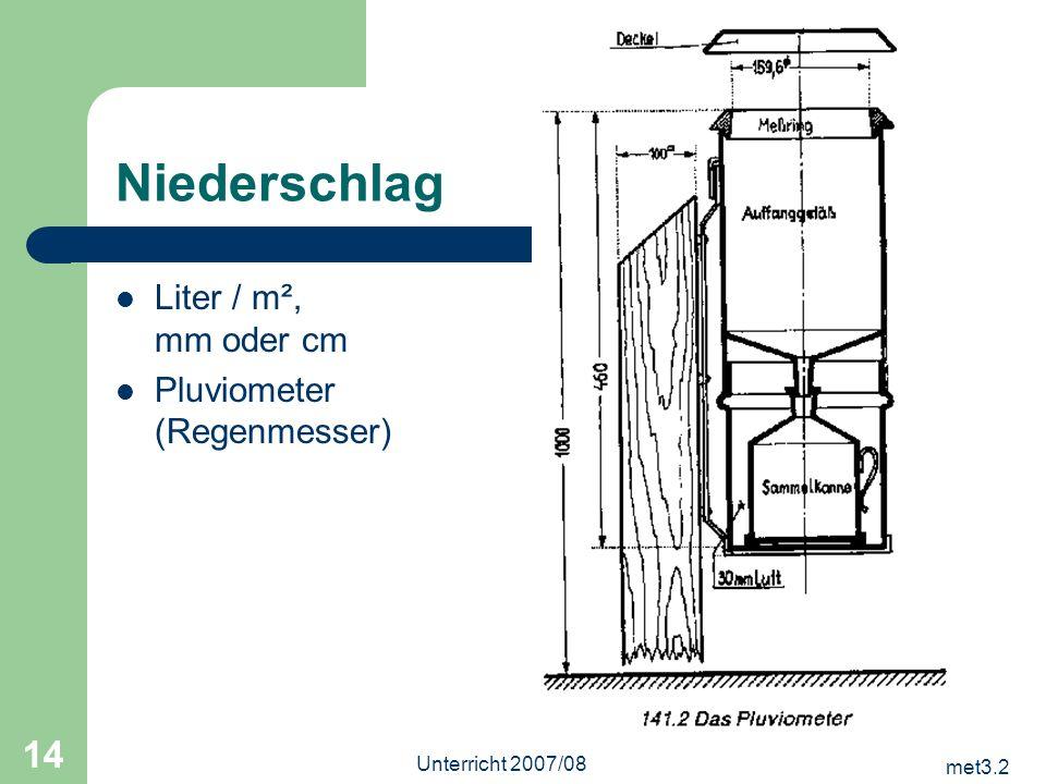 met3.2 Unterricht 2007/08 14 Niederschlag Liter / m², mm oder cm Pluviometer (Regenmesser)