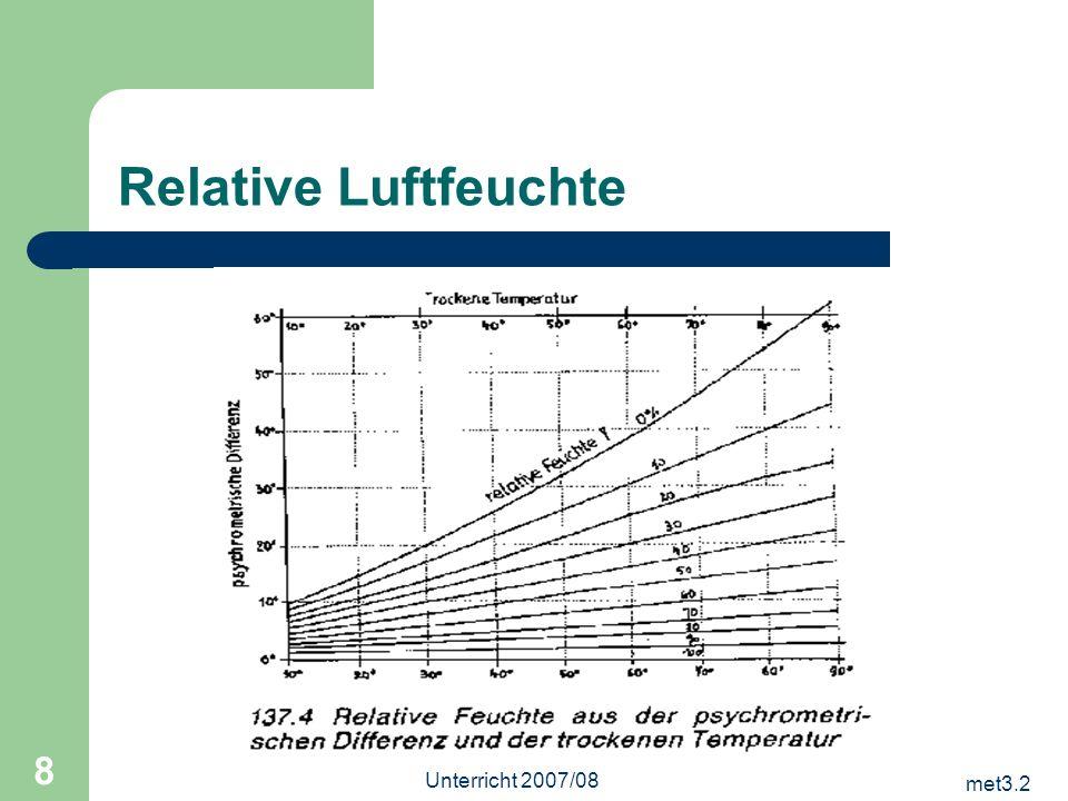 met3.2 Unterricht 2007/08 9 Bodenwind Richtung in °rw Stärke in km/h oder Knoten (kt) Windsack Windfahne Rotationsanemometer (Windrad) Aerodynamisches Anemometer