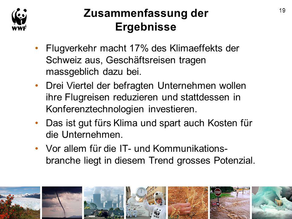 Zusammenfassung der Ergebnisse Flugverkehr macht 17% des Klimaeffekts der Schweiz aus, Geschäftsreisen tragen massgeblich dazu bei. Drei Viertel der b
