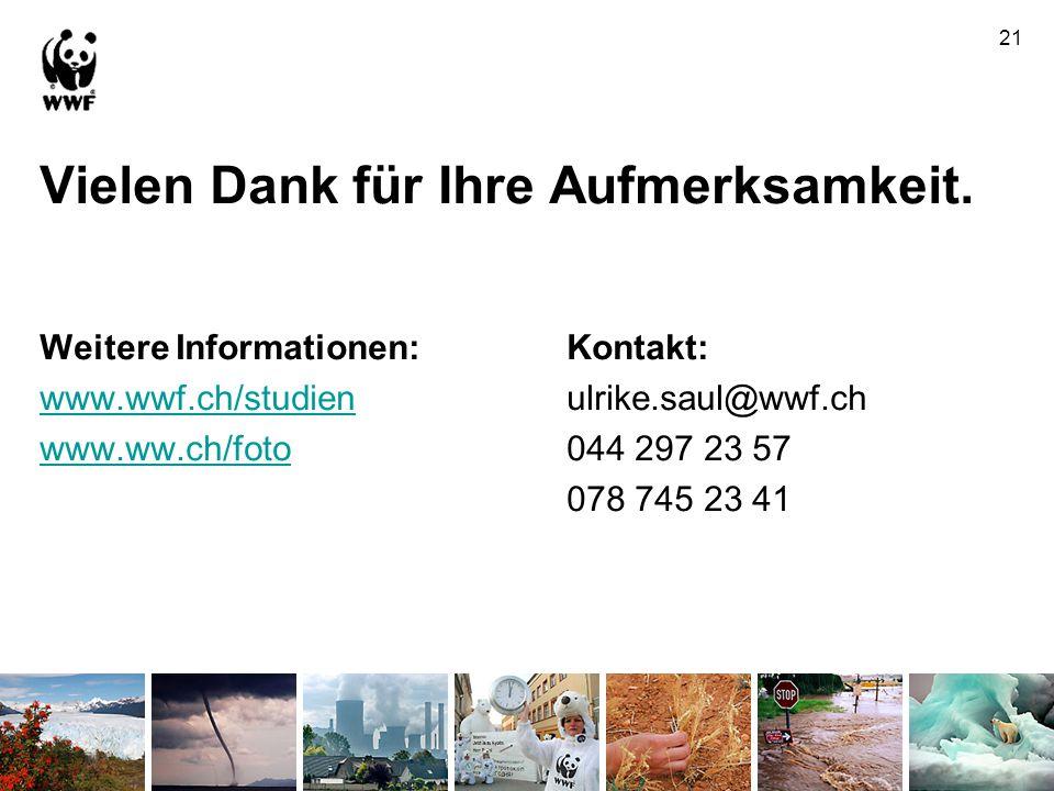 Vielen Dank für Ihre Aufmerksamkeit. Weitere Informationen: Kontakt: www.wwf.ch/studienwww.wwf.ch/studienulrike.saul@wwf.ch www.ww.ch/fotowww.ww.ch/fo