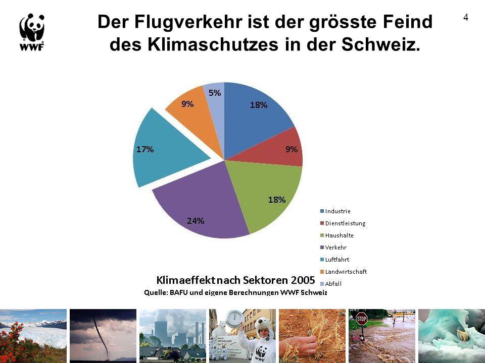Der Flugverkehr ist der grösste Feind des Klimaschutzes in der Schweiz. 4