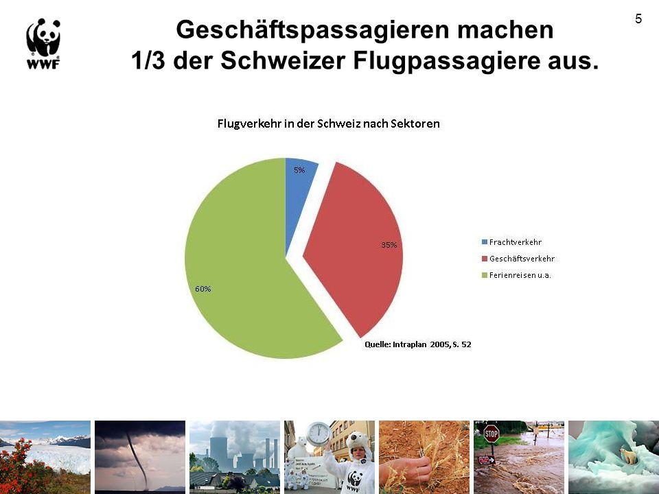 Geschäftspassagieren machen 1/3 der Schweizer Flugpassagiere aus. 5