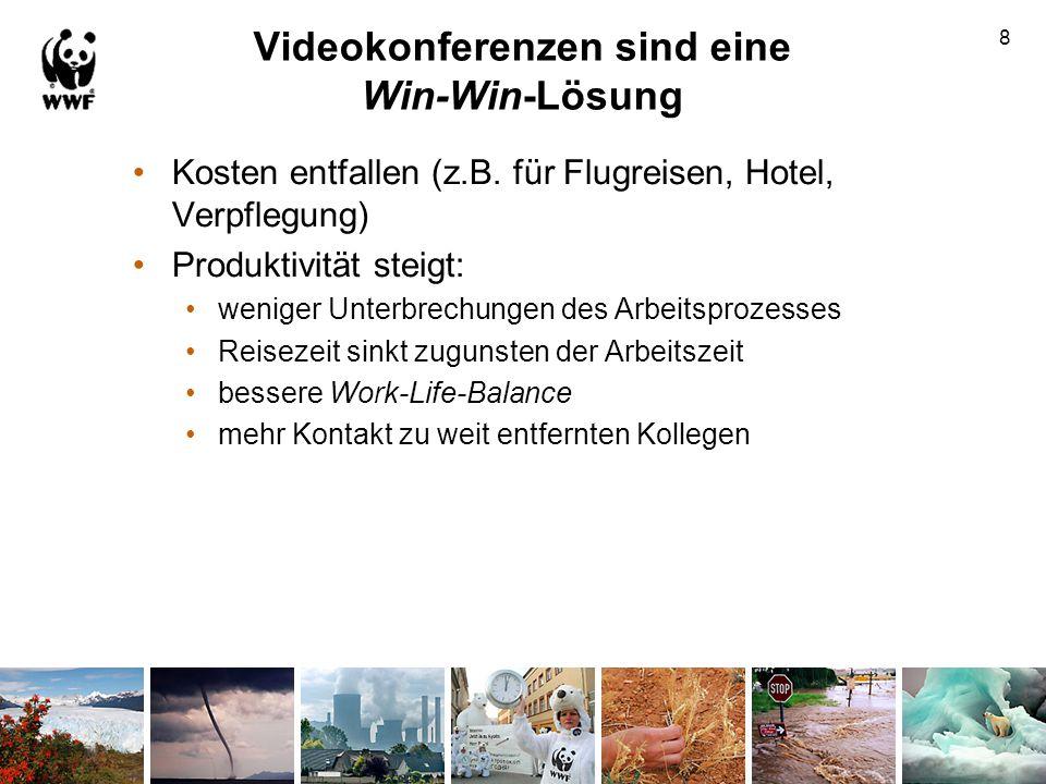 Videokonferenzen sind eine Win-Win-Lösung Kosten entfallen (z.B. für Flugreisen, Hotel, Verpflegung) Produktivität steigt: weniger Unterbrechungen des