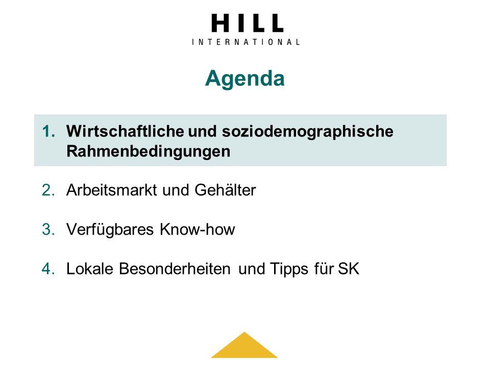 Agenda 1.Wirtschaftliche und soziodemographische Rahmenbedingungen 2.Arbeitsmarkt und Gehälter 3.Verfügbares Know-how 4.Lokale Besonderheiten und Tipp
