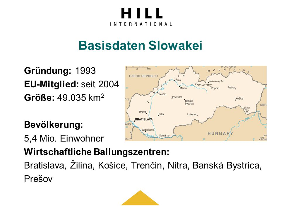 Basisdaten Slowakei Gründung: 1993 EU-Mitglied: seit 2004 Größe: 49.035 km 2 Bevölkerung: 5,4 Mio. Einwohner Wirtschaftliche Ballungszentren: Bratisla