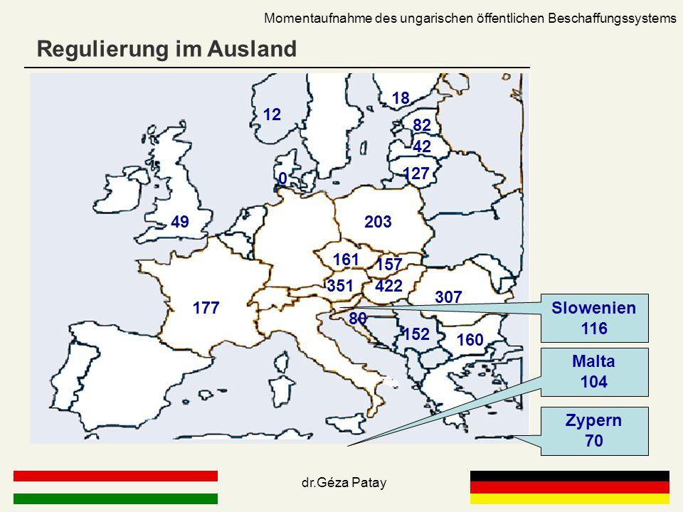 Regulierung im Ausland Momentaufnahme des ungarischen öffentlichen Beschaffungssystems 49 177 12 0 18 82 42 127 203 161 157 422351 80 152 307 160 Slowenien 116 Malta 104 Zypern 70 dr.Géza Patay