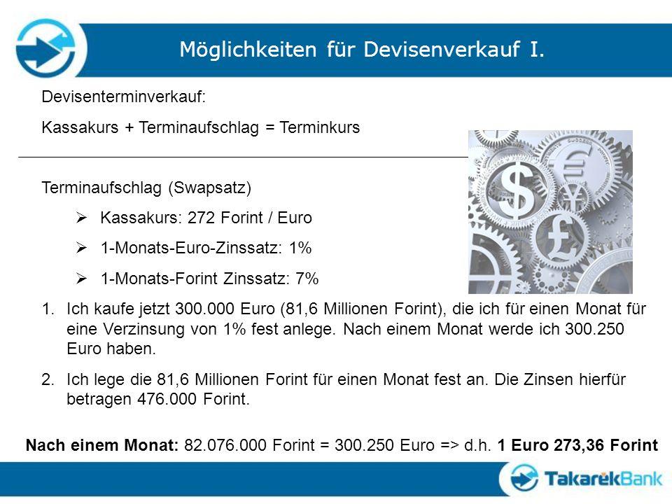 Möglichkeiten für Devisenverkauf I. Devisenterminverkauf: Kassakurs + Terminaufschlag = Terminkurs Terminaufschlag (Swapsatz) Kassakurs: 272 Forint /