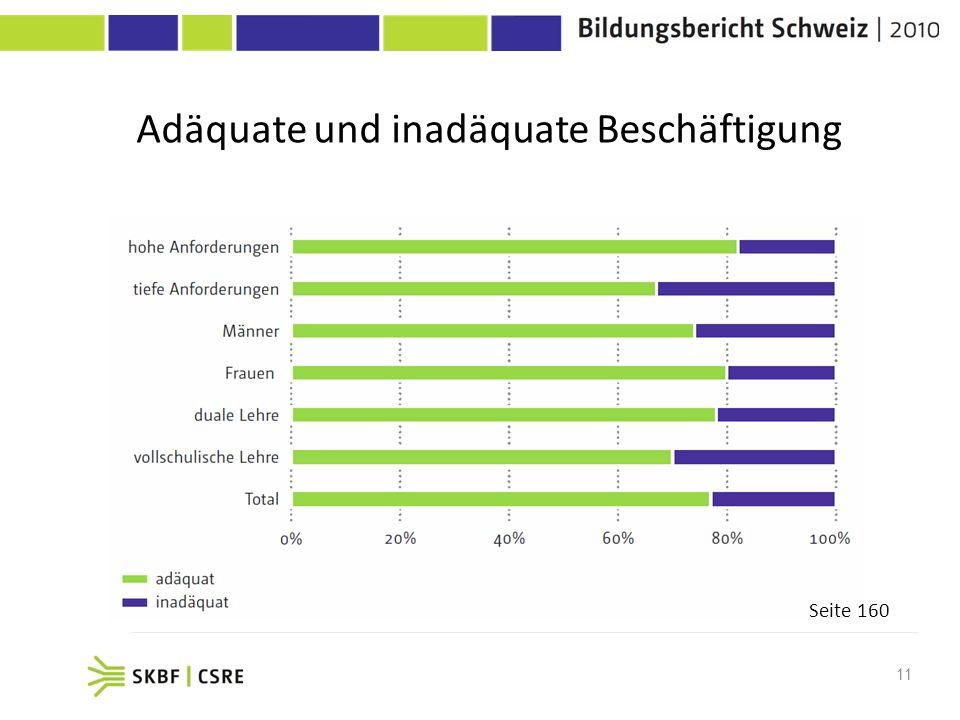 11 Grafik 107, S. 160 Seite 160 Adäquate und inadäquate Beschäftigung