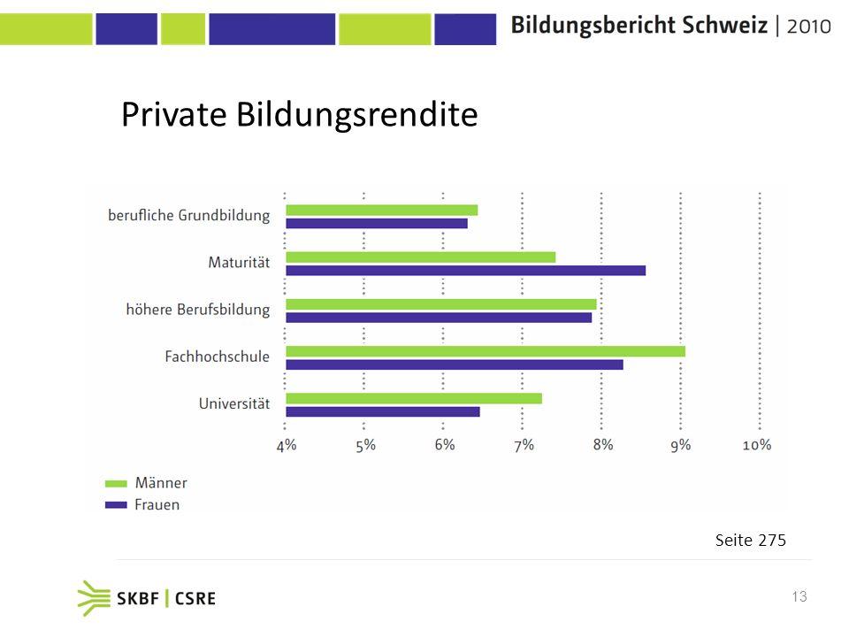 13 Grafik 219, S. 275 Seite 275 Private Bildungsrendite
