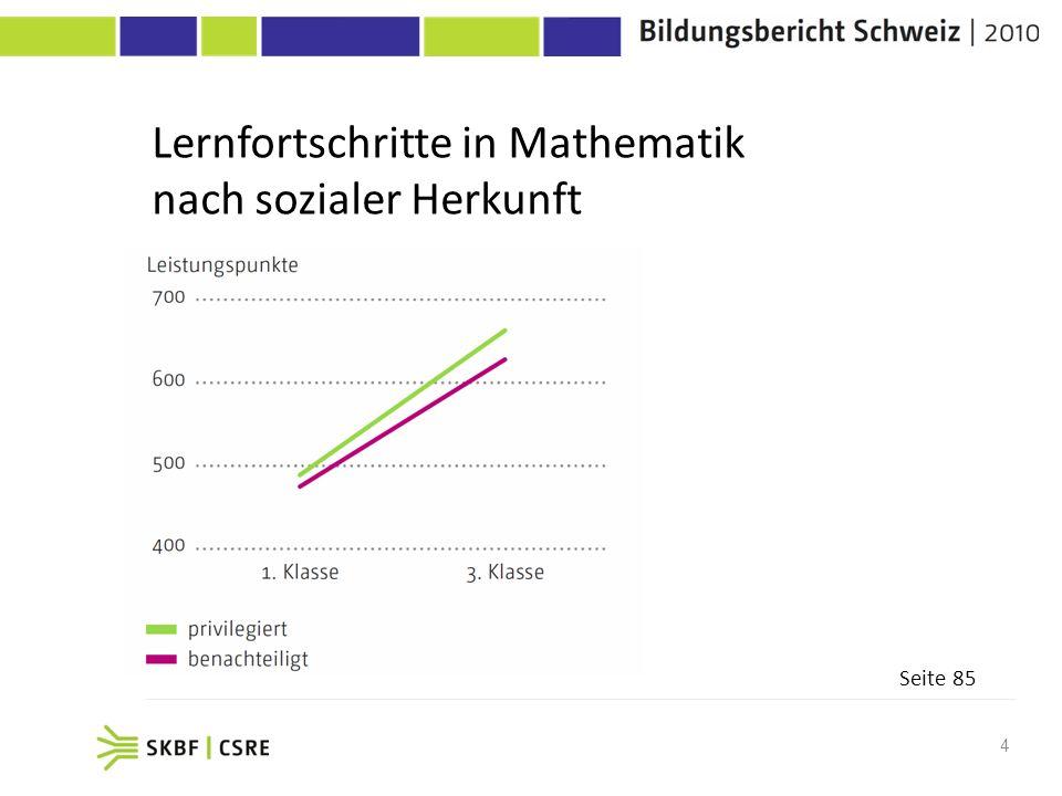 4 Lernfortschritte in Mathematik nach sozialer Herkunft Seite 85 Grafik 49