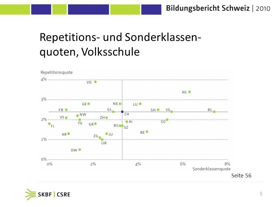 5 Repetitions- und Sonderklassen- quoten, Volksschule Seite 56 Grafik 23