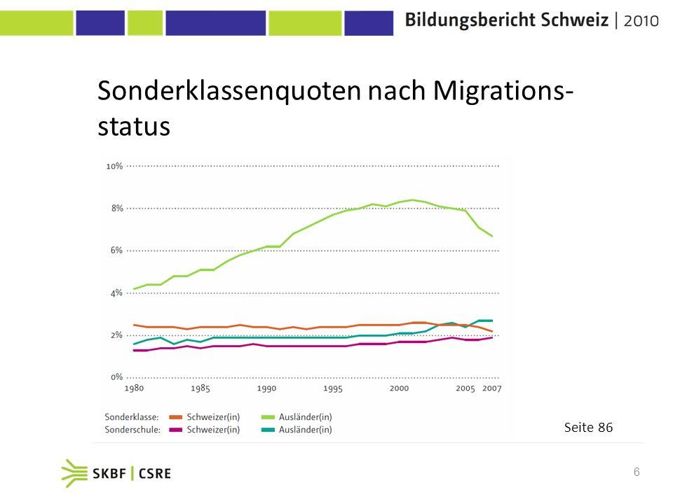 6 Grafik 50 Seite 86 Sonderklassenquoten nach Migrations- status