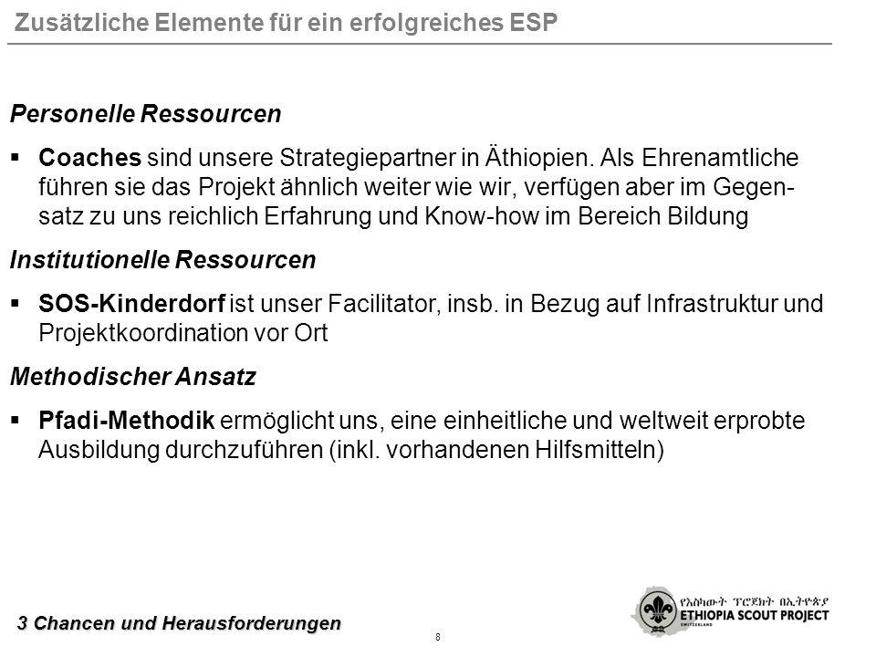 Zusätzliche Elemente für ein erfolgreiches ESP Personelle Ressourcen Coaches sind unsere Strategiepartner in Äthiopien.