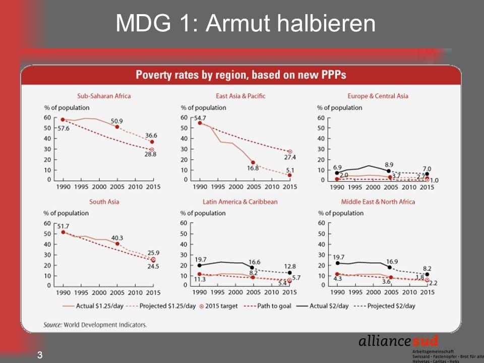 3 MDG 1: Armut halbieren