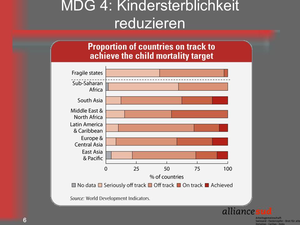 6 MDG 4: Kindersterblichkeit reduzieren