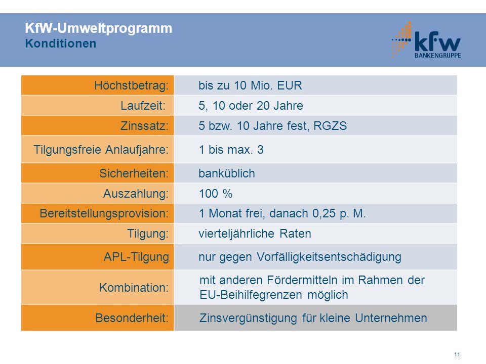 11 KfW-Umweltprogramm Konditionen 11 Höchstbetrag:bis zu 10 Mio. EUR Laufzeit:5, 10 oder 20 Jahre Zinssatz:5 bzw. 10 Jahre fest, RGZS Tilgungsfreie An