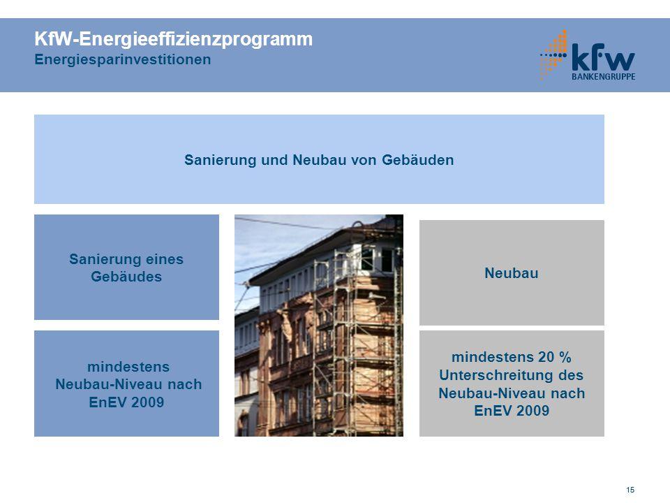 15 KfW-Energieeffizienzprogramm Energiesparinvestitionen 15 Sanierung und Neubau von Gebäuden Sanierung eines Gebäudes mindestens Neubau-Niveau nach E