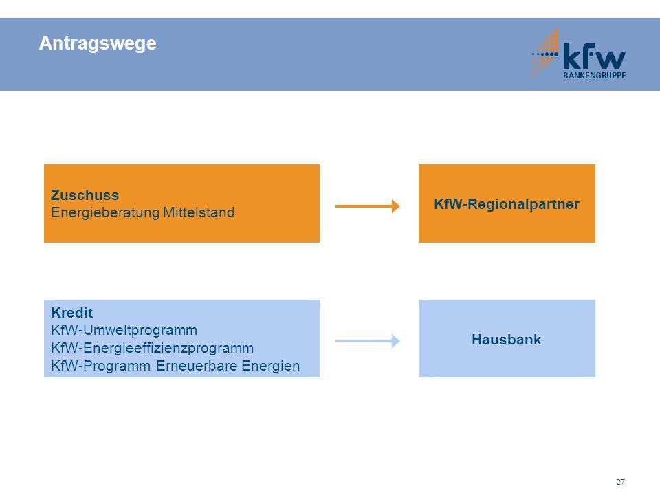 27 Antragswege Zuschuss Energieberatung Mittelstand KfW-Regionalpartner Kredit KfW-Umweltprogramm KfW-Energieeffizienzprogramm KfW-Programm Erneuerbar
