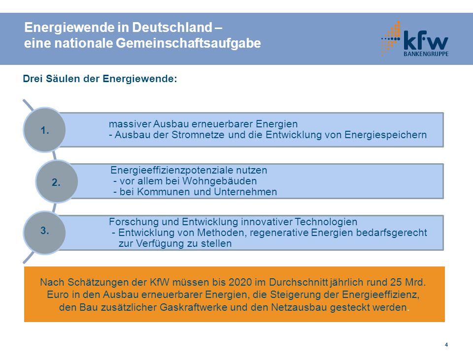 15 KfW-Energieeffizienzprogramm Energiesparinvestitionen 15 Sanierung und Neubau von Gebäuden Sanierung eines Gebäudes mindestens Neubau-Niveau nach EnEV 2009 mindestens 20 % Unterschreitung des Neubau-Niveau nach EnEV 2009 Neubau