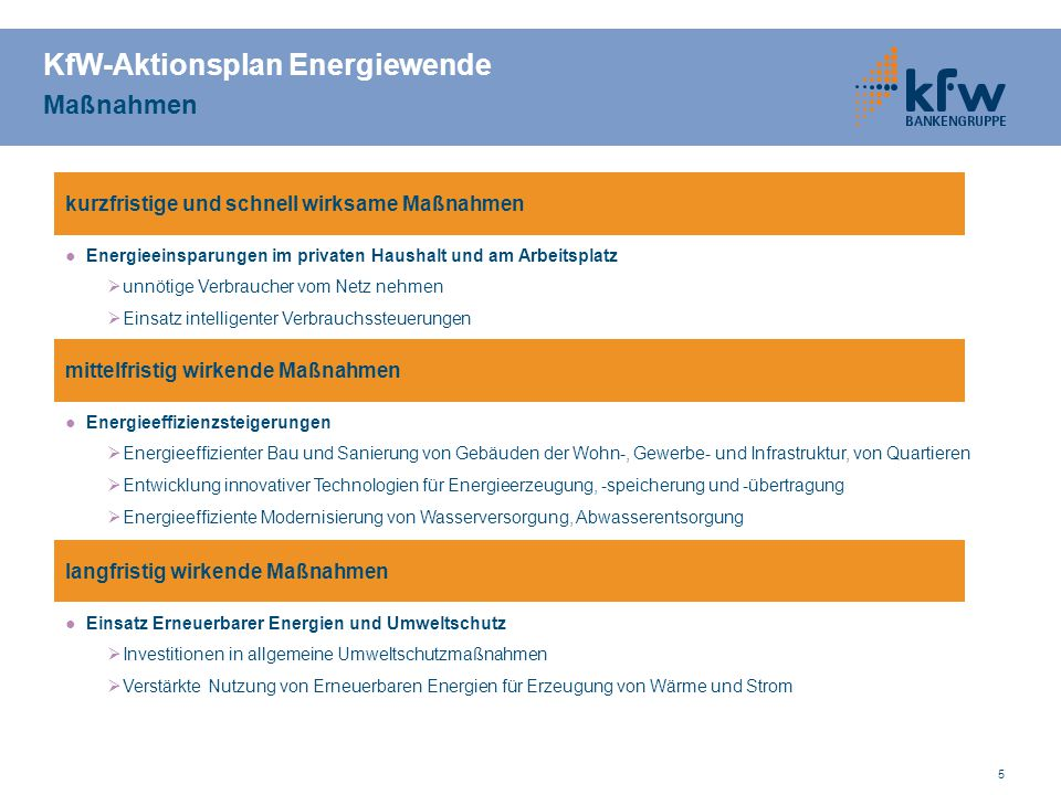 5 kurzfristige und schnell wirksame Maßnahmen Energieeinsparungen im privaten Haushalt und am Arbeitsplatz unnötige Verbraucher vom Netz nehmen Einsat