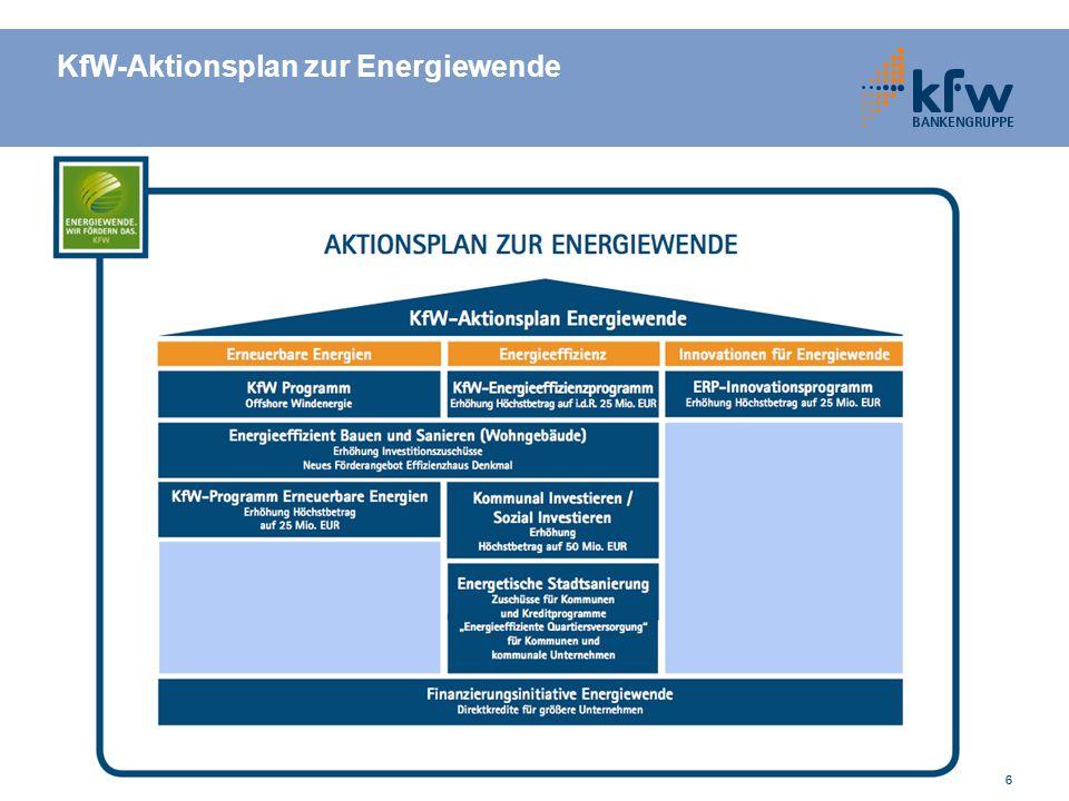 66 KfW-Aktionsplan zur Energiewende