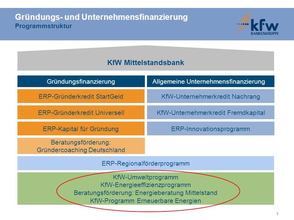 7 Gründungs- und Unternehmensfinanzierung Programmstruktur KfW Mittelstandsbank ERP-Gründerkredit StartGeld Gründungsfinanzierung KfW-Unternehmerkredi