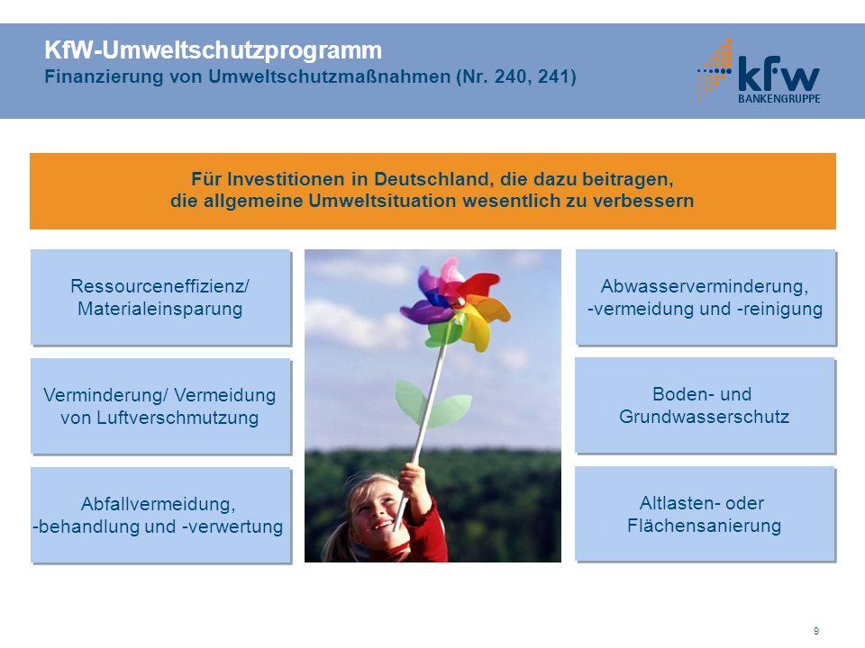 9 KfW-Umweltschutzprogramm Finanzierung von Umweltschutzmaßnahmen (Nr. 240, 241) Abwasserverminderung, -vermeidung und -reinigung Abwasserverminderung