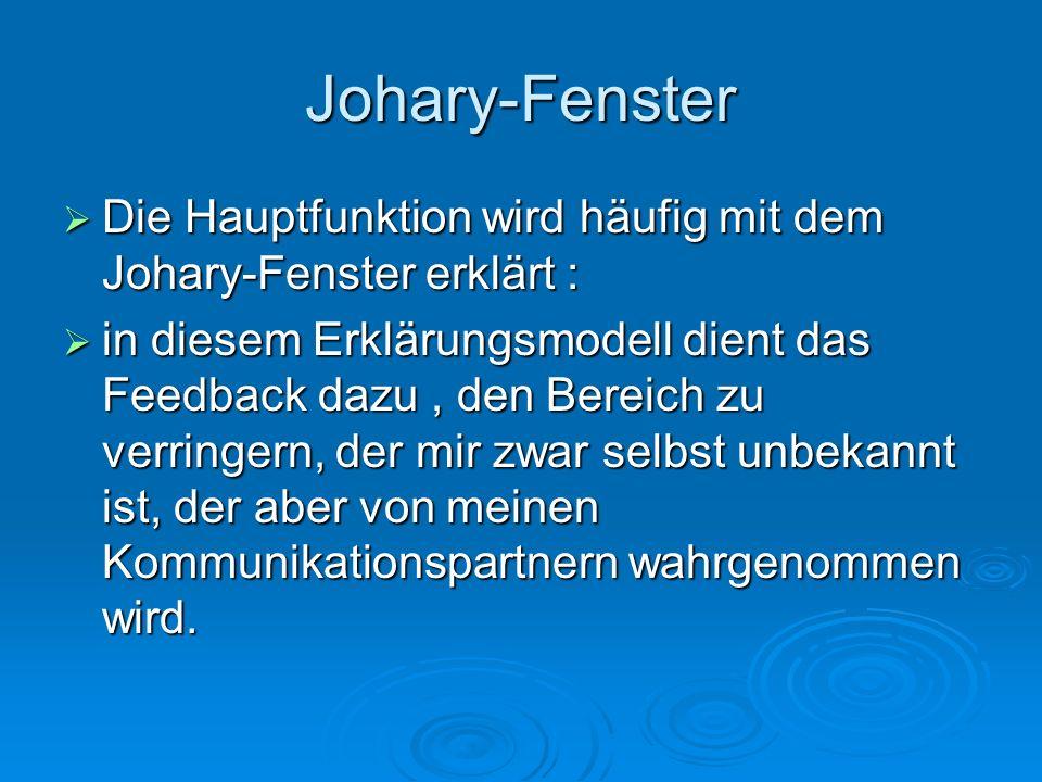 Johary-Fenster Die Hauptfunktion wird häufig mit dem Johary-Fenster erklärt : Die Hauptfunktion wird häufig mit dem Johary-Fenster erklärt : in diesem