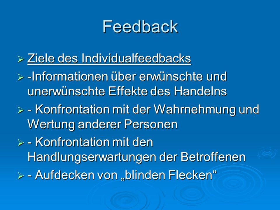 Feedback Ziele des Individualfeedbacks Ziele des Individualfeedbacks -Informationen über erwünschte und unerwünschte Effekte des Handelns -Information