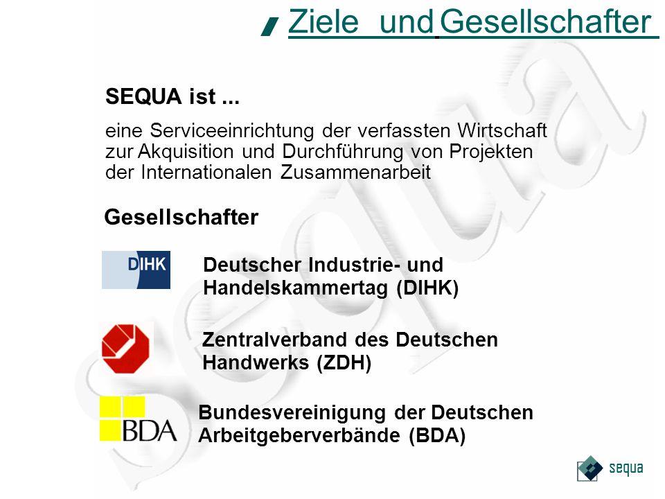 sequa Arbeitsfelder KMU-Förderung, Organisationsberatung für Selbstverwaltungseinrichtungen der Wirtschaft Unterstützung des Auslandsengagements von Unternehmen in Entwicklungsländern Qualifizierung von Fach- und Führungskräften Sonstige Dienstleistungen im Bereich der Internationalen Zusammenarbeit