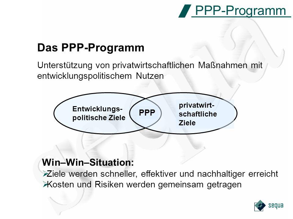 sequa PPP-Programm Das PPP-Programm Unterstützung von privatwirtschaftlichen Maßnahmen mit entwicklungspolitischem Nutzen Entwicklungs- politische Ziele privatwirt- schaftliche Ziele PPP Win–Win–Situation: Ziele werden schneller, effektiver und nachhaltiger erreicht Kosten und Risiken werden gemeinsam getragen
