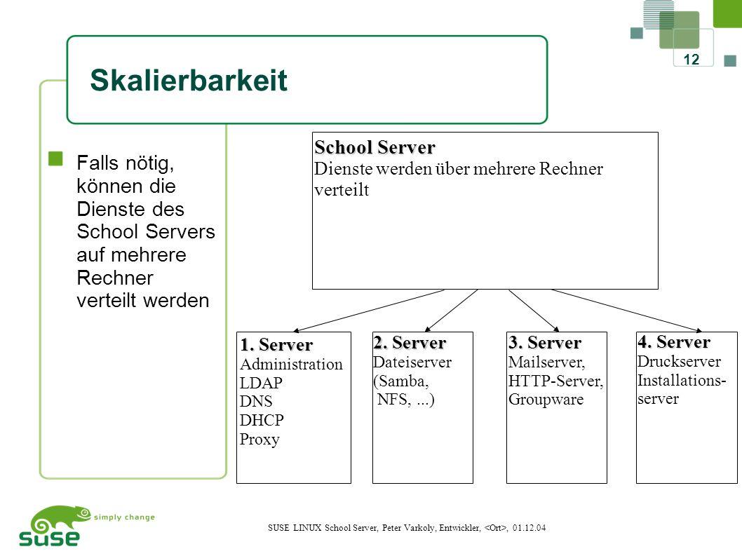 12 SUSE LINUX School Server, Peter Varkoly, Entwickler,, 01.12.04 Skalierbarkeit 12 Falls nötig, können die Dienste des School Servers auf mehrere Rechner verteilt werden School Server Dienste werden über mehrere Rechner verteilt 4.