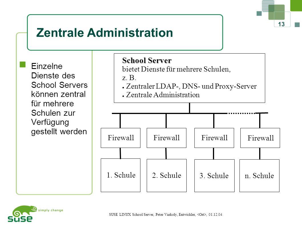13 SUSE LINUX School Server, Peter Varkoly, Entwickler,, 01.12.04 Zentrale Administration 13 Einzelne Dienste des School Servers können zentral für mehrere Schulen zur Verfügung gestellt werden 1.
