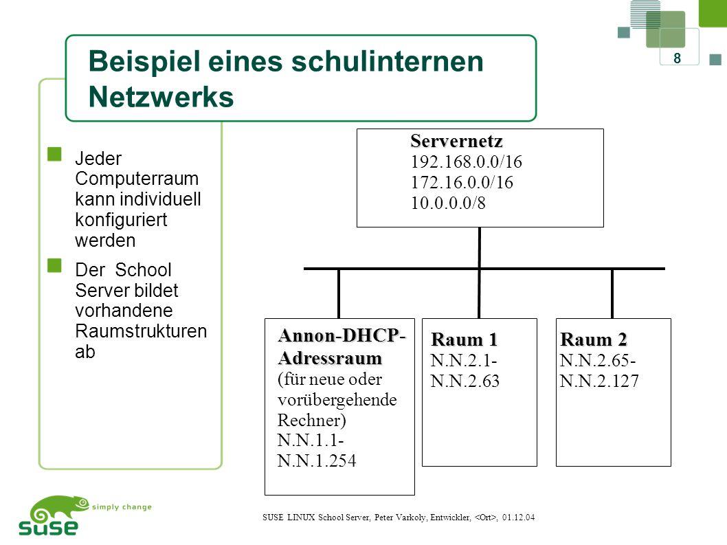 8 SUSE LINUX School Server, Peter Varkoly, Entwickler,, 01.12.04 Beispiel eines schulinternen Netzwerks 8 Jeder Computerraum kann individuell konfiguriert werden Der School Server bildet vorhandene Raumstrukturen ab Servernetz 192.168.0.0/16 172.16.0.0/16 10.0.0.0/8 Raum 1 N.N.2.1- N.N.2.63 Raum 2 N.N.2.65- N.N.2.127 Annon-DHCP-Adressraum (für neue oder vorübergehende Rechner) N.N.1.1- N.N.1.254