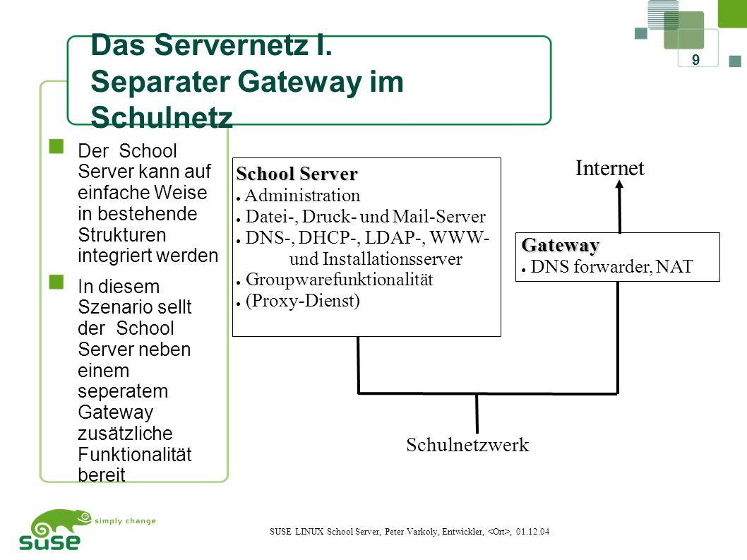 20 SUSE LINUX School Server, Peter Varkoly, Entwickler,, 01.12.04 Mehrere Schulen in einem Netz Zentrale LDAP, DNS und DHCP Server ldapbase: dc=fds-schule,dc=de Die lokale LDAP-Server replizieren ihre Einträge in diesen LDAP-Server LBS LOGIN-SUFFIX=LBS ldapbase= gleich Sambdomain: LBS DNS: lbs.fds-schule.de Admin-, groupware-, mail- und LDAP-Server lokal ESS LOGIN-SUFFIX=ESS ldapbase= gleich Sambdomain: ESS DNS: ess.fds-schule.de Admin-, groupware-, mail- und LDAP-Server lokal HSS LOGIN-SUFFIX=HSS ldapbase= gleich Sambdomain: HSS DNS: hss.fds-schule.de Admin-, groupware-, mail- und LDAP-Server lokal Zentraler Proxyserver