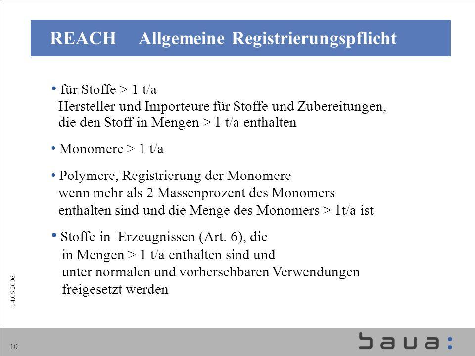 14.06.2006 10 REACH Allgemeine Registrierungspflicht für Stoffe > 1 t/a Hersteller und Importeure für Stoffe und Zubereitungen, die den Stoff in Menge