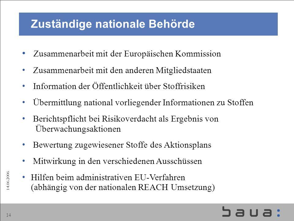 14.06.2006 14 Zusammenarbeit mit der Europäischen Kommission Zusammenarbeit mit den anderen Mitgliedstaaten Information der Öffentlichkeit über Stoffr
