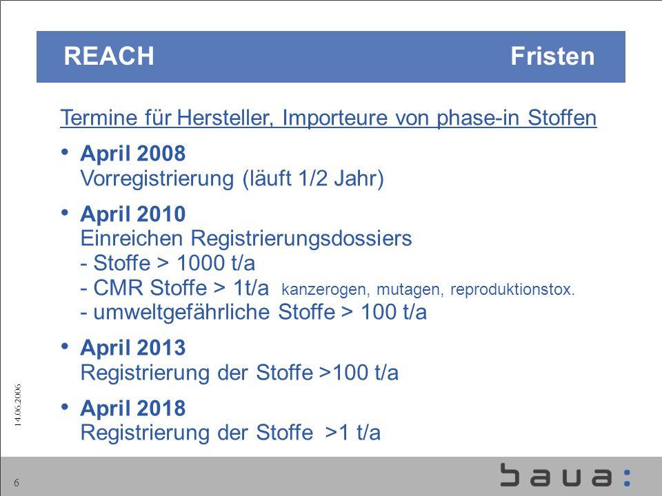 14.06.2006 6 Termine für Hersteller, Importeure von phase-in Stoffen April 2008 Vorregistrierung (läuft 1/2 Jahr) April 2010 Einreichen Registrierungs