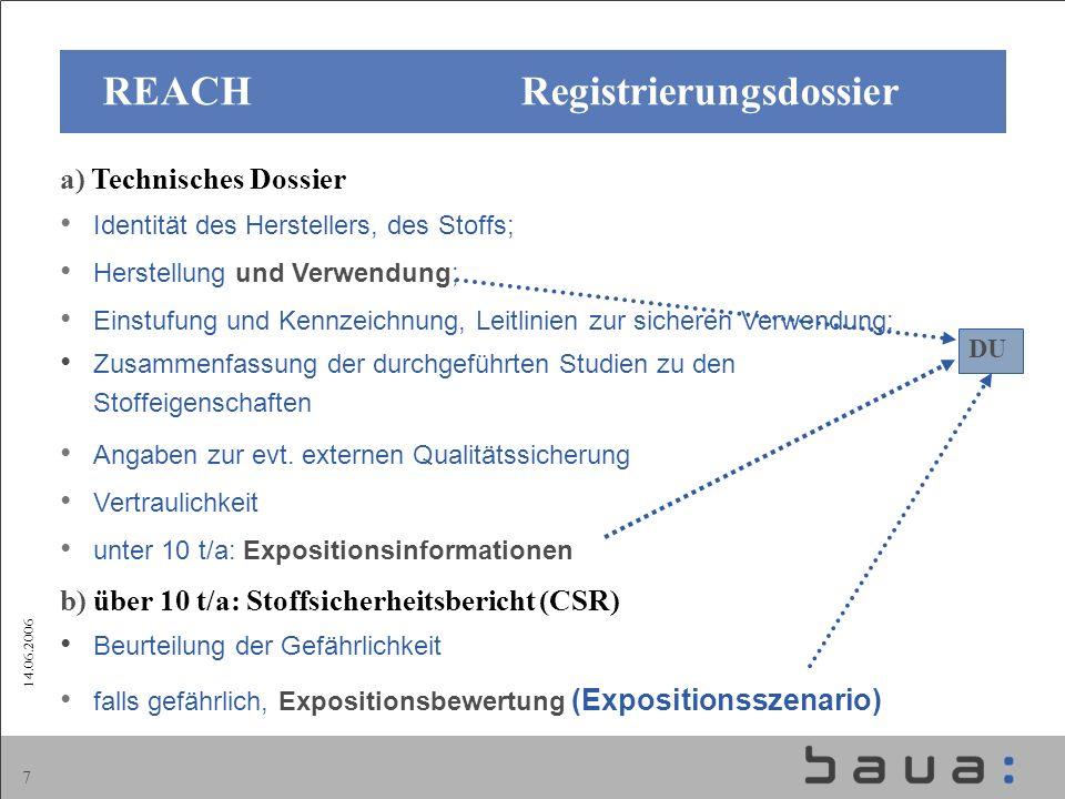 14.06.2006 7 REACH Registrierungsdossier a) Technisches Dossier Identität des Herstellers, des Stoffs; Herstellung und Verwendung; Einstufung und Kenn