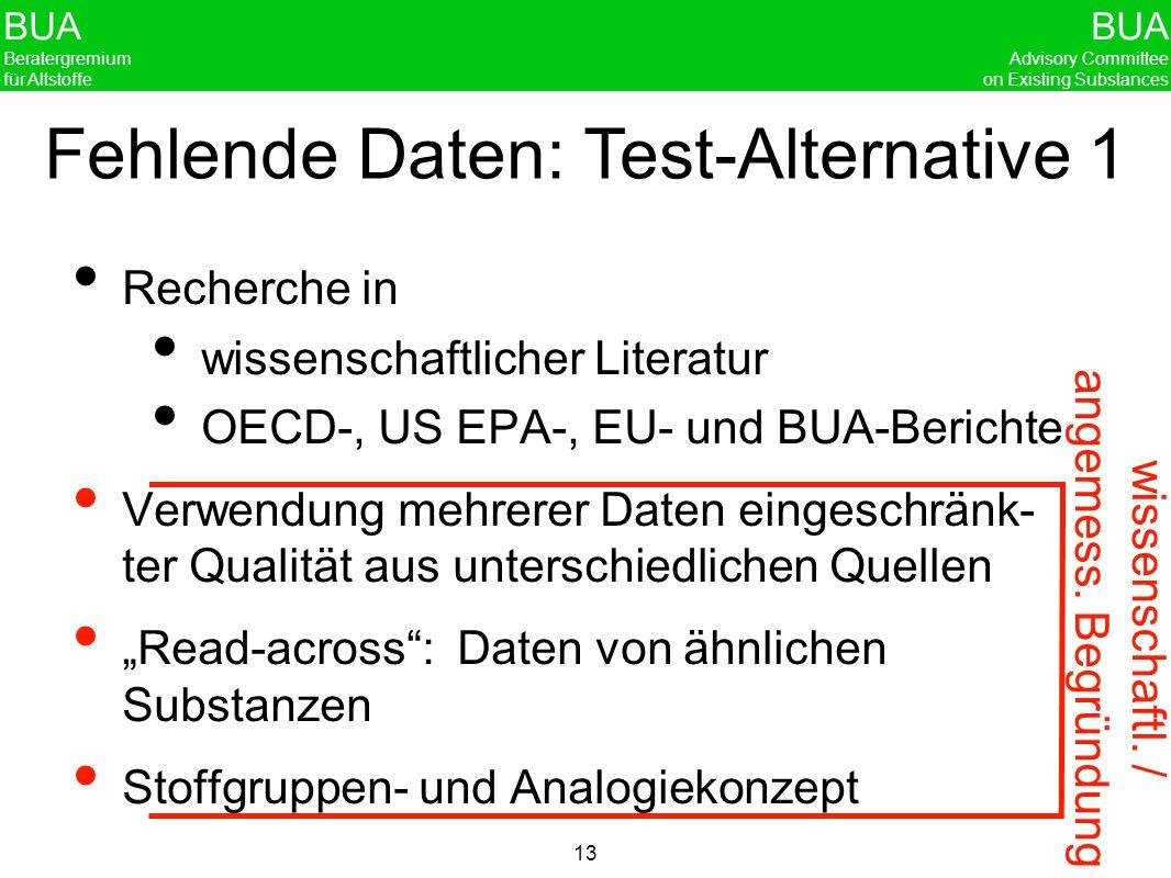 BUA Beratergremium für Altstoffe BUA Advisory Committee on Existing Substances 13 Recherche in wissenschaftlicher Literatur OECD-, US EPA-, EU- und BU
